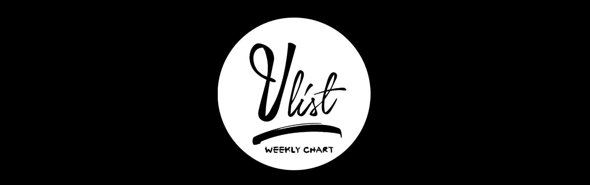 weekly chart