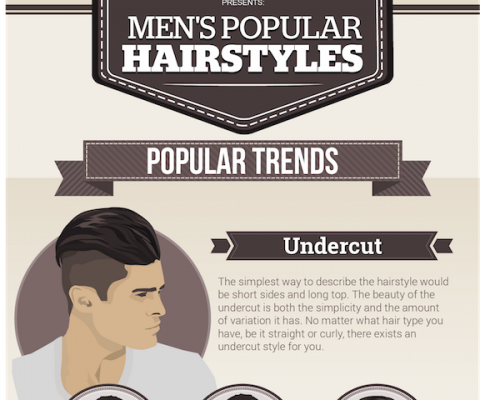 The Most Popular Men's Hairstyle Trends