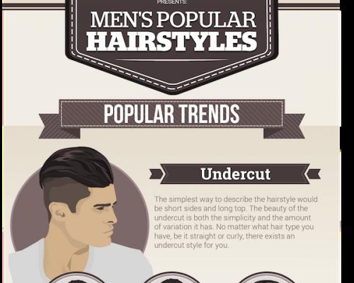 Miraculous Man Bun The Vandallist Hairstyles For Men Maxibearus