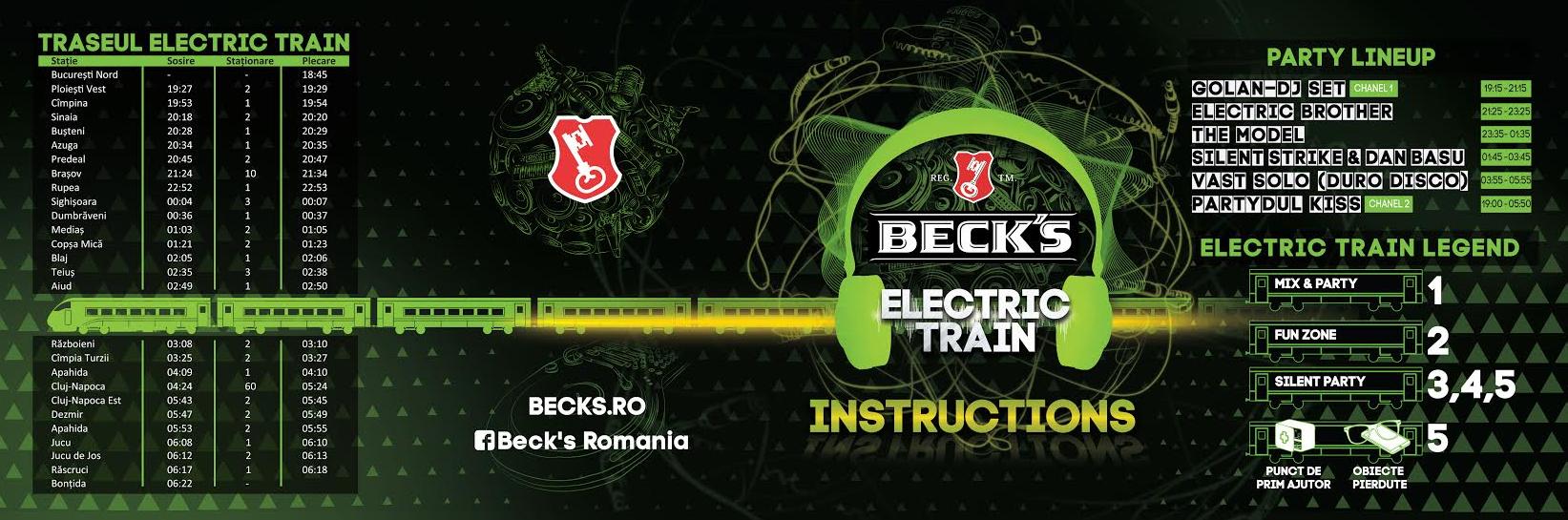 becks electric train